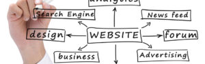 internet marketing, website solutions