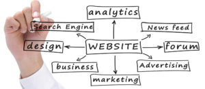 internet marketing, website solutions
