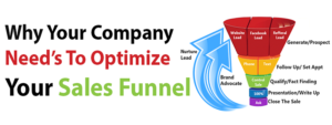 why you need a sales funnel graphic