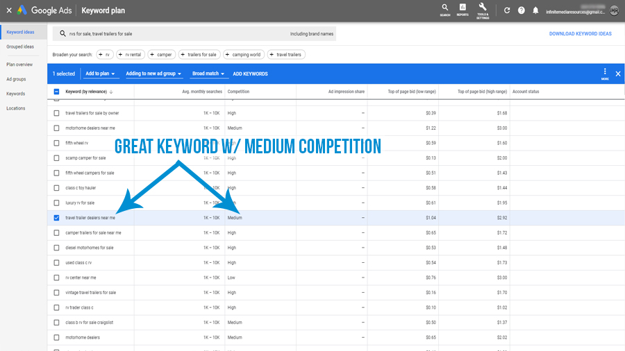 google keyword planner showing a keyword to target for search engine optimization with medium competition